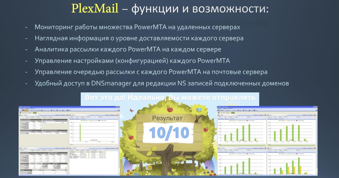 ELITE Email Маркетинг 2018 — Виталий Шелест